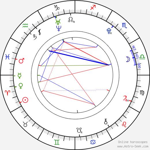 Tereza Vágnerová tema natale, oroscopo, Tereza Vágnerová oroscopi gratuiti, astrologia