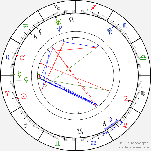 Tomáš Kučera astro natal birth chart, Tomáš Kučera horoscope, astrology
