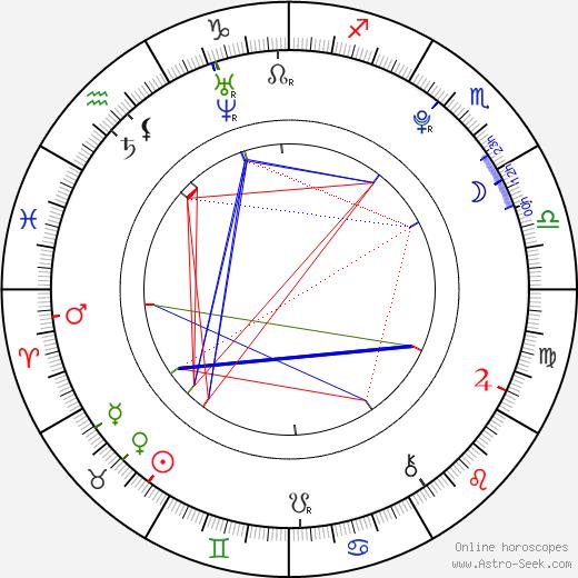 Anneke Weidemann день рождения гороскоп, Anneke Weidemann Натальная карта онлайн
