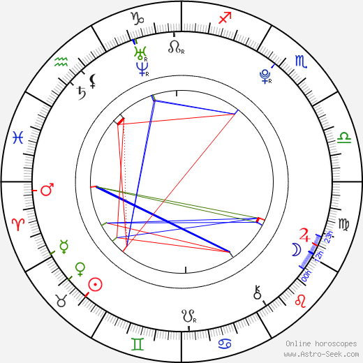 Charice astro natal birth chart, Charice horoscope, astrology