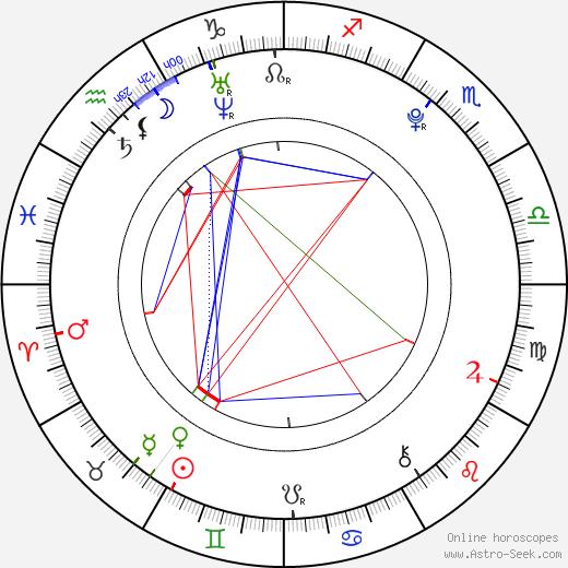 Chinami Tokunaga tema natale, oroscopo, Chinami Tokunaga oroscopi gratuiti, astrologia