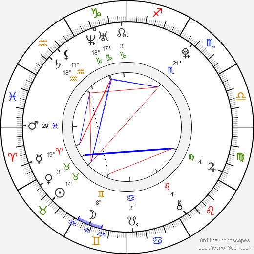 Courtney Jines birth chart, biography, wikipedia 2019, 2020