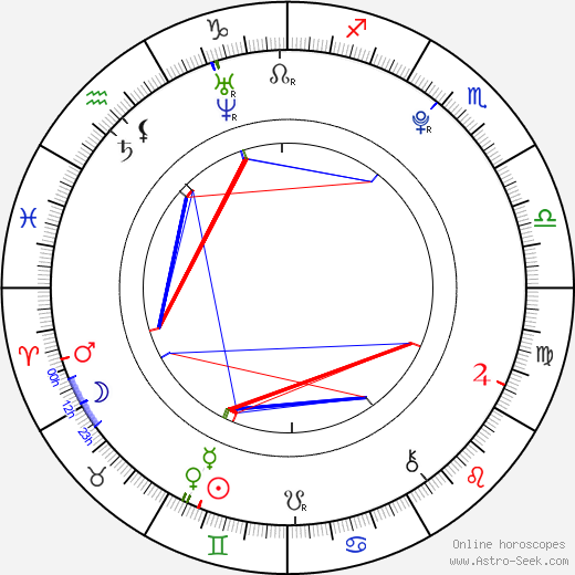 Han Groo astro natal birth chart, Han Groo horoscope, astrology