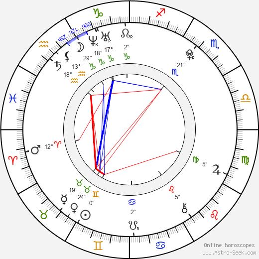 Hutch Dano birth chart, biography, wikipedia 2020, 2021