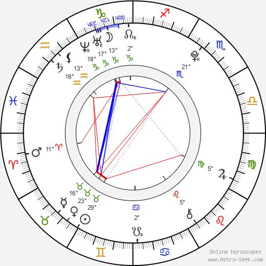Jack Gleeson birth chart, biography, wikipedia 2019, 2020