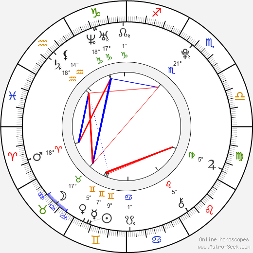 Liam Mower birth chart, biography, wikipedia 2019, 2020