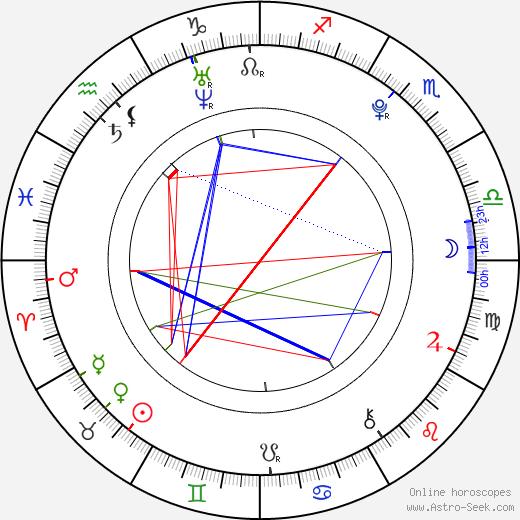 Malcolm David Kelley astro natal birth chart, Malcolm David Kelley horoscope, astrology