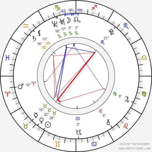 Rachel Appleton birth chart, biography, wikipedia 2020, 2021