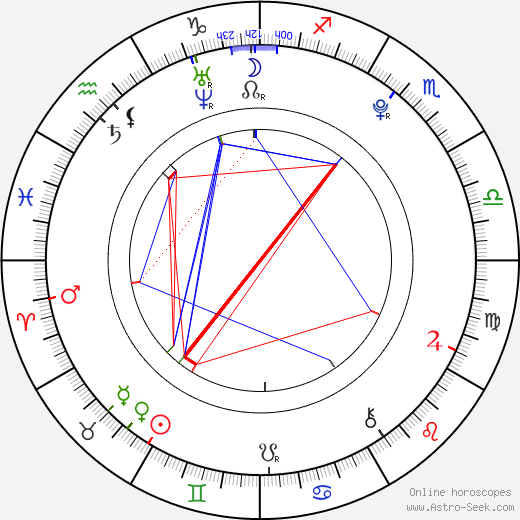 Sam Smith день рождения гороскоп, Sam Smith Натальная карта онлайн