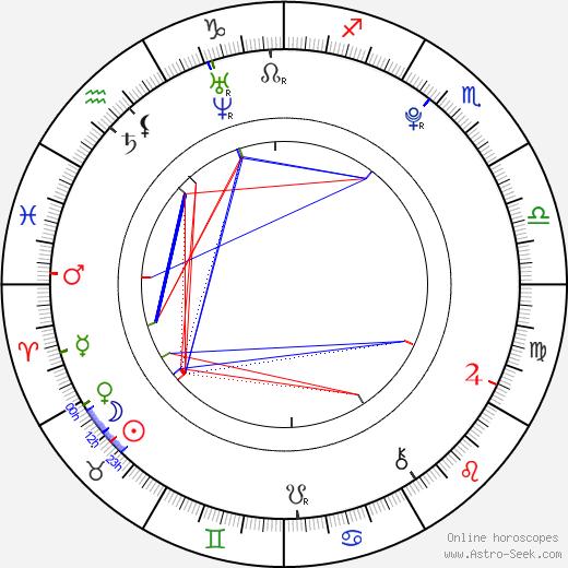 Ли Сонми Seon Mi день рождения гороскоп, Seon Mi Натальная карта онлайн