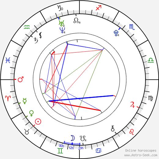 Stephen Jerzak tema natale, oroscopo, Stephen Jerzak oroscopi gratuiti, astrologia