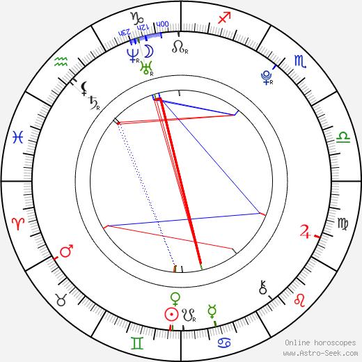 Brian Nicholas tema natale, oroscopo, Brian Nicholas oroscopi gratuiti, astrologia