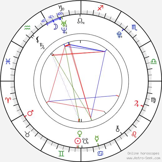 Carson Brown astro natal birth chart, Carson Brown horoscope, astrology