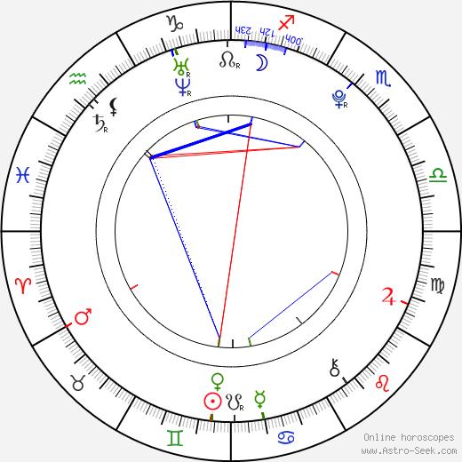 Evan Sabara astro natal birth chart, Evan Sabara horoscope, astrology