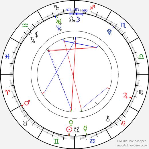 Gabriela Fraile astro natal birth chart, Gabriela Fraile horoscope, astrology