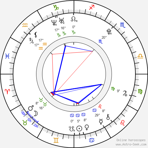 Jennette McCurdy birth chart, biography, wikipedia 2019, 2020