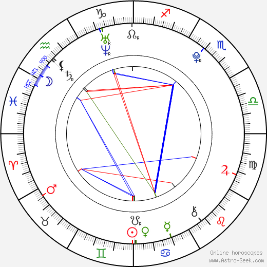 Kristýna Květová день рождения гороскоп, Kristýna Květová Натальная карта онлайн