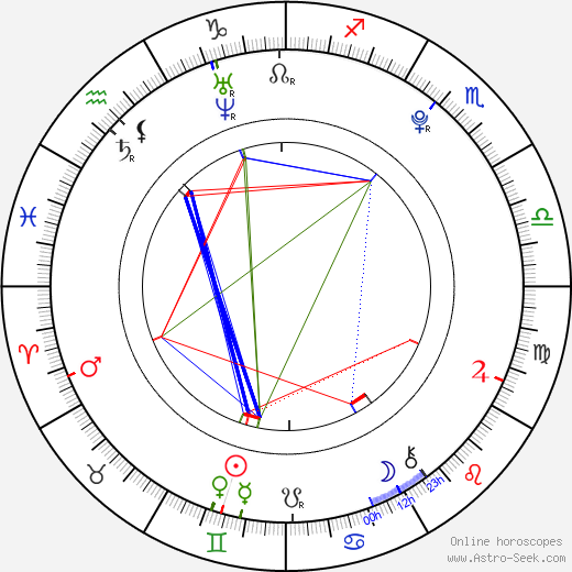 Morgan Griffin astro natal birth chart, Morgan Griffin horoscope, astrology