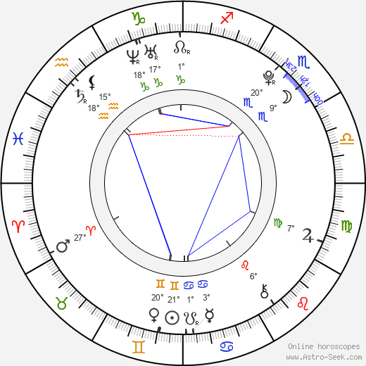Scott Beaudin birth chart, biography, wikipedia 2019, 2020