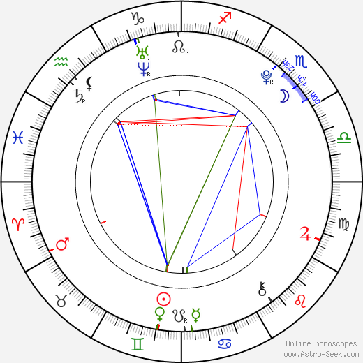 Scott Beaudin astro natal birth chart, Scott Beaudin horoscope, astrology