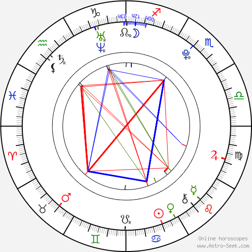 Eoghan Quigg astro natal birth chart, Eoghan Quigg horoscope, astrology