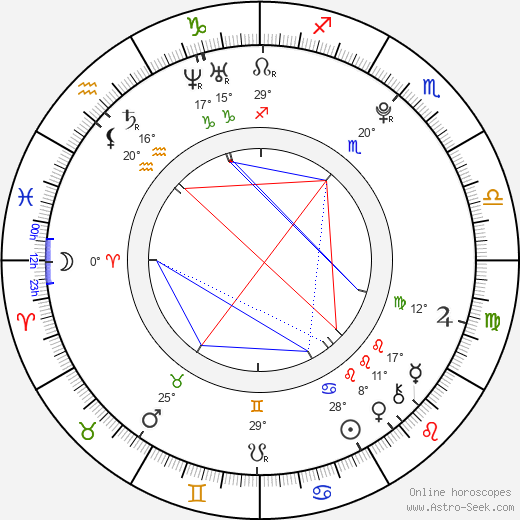 Helene Bergsholm birth chart, biography, wikipedia 2019, 2020