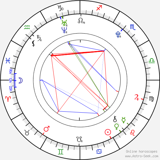 Helene Bergsholm astro natal birth chart, Helene Bergsholm horoscope, astrology