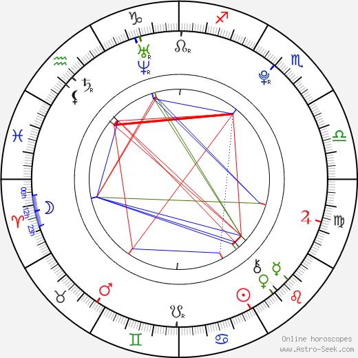 Jessica Barden astro natal birth chart, Jessica Barden horoscope, astrology