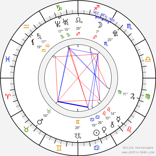 Karise Eden birth chart, biography, wikipedia 2019, 2020