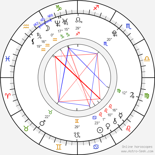 Koharu Kusumi birth chart, biography, wikipedia 2019, 2020
