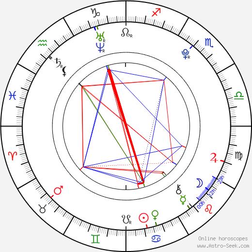 Nathalia Ramos tema natale, oroscopo, Nathalia Ramos oroscopi gratuiti, astrologia