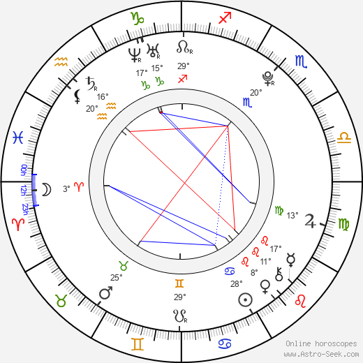 Nicki Prian tema natale, biography, Biografia da Wikipedia 2020, 2021