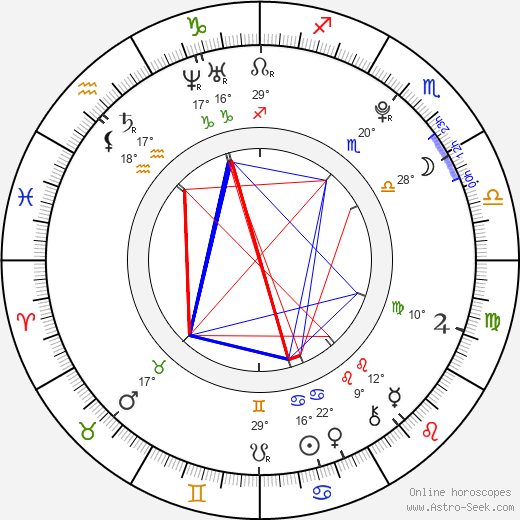 Park Kyung birth chart, biography, wikipedia 2019, 2020