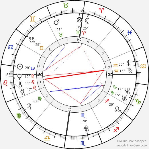Selena Gomez birth chart, biography, wikipedia 2018, 2019