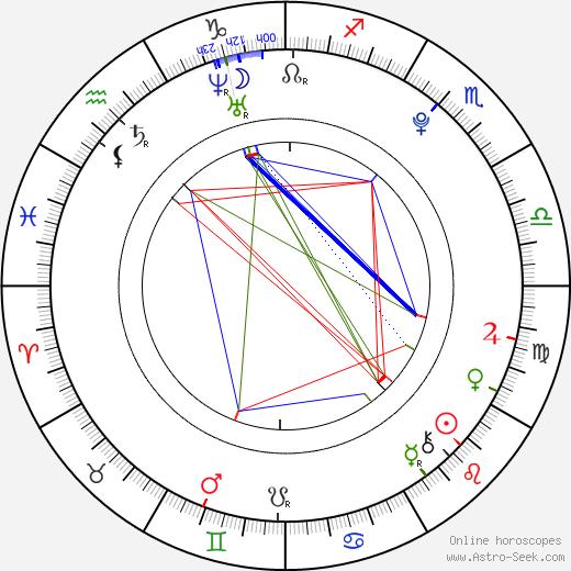Ah-sung Ko astro natal birth chart, Ah-sung Ko horoscope, astrology