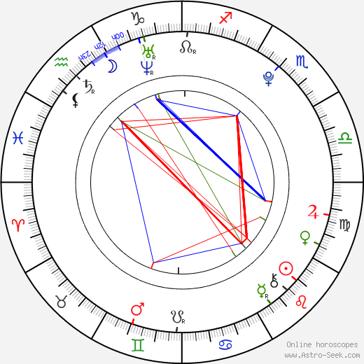 Allisson Lozano birth chart, Allisson Lozano astro natal horoscope, astrology
