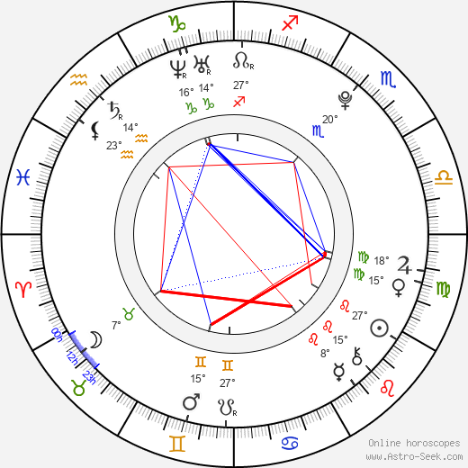Ashley Hale birth chart, biography, wikipedia 2018, 2019