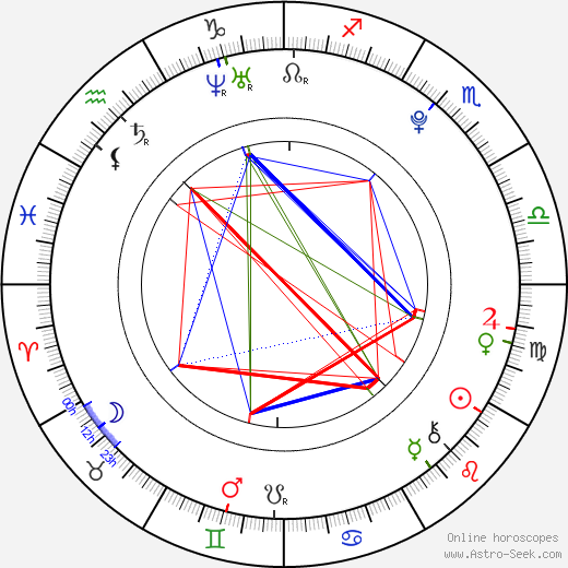 Ashley Hale astro natal birth chart, Ashley Hale horoscope, astrology