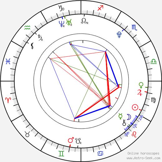 Ayame Gôriki tema natale, oroscopo, Ayame Gôriki oroscopi gratuiti, astrologia