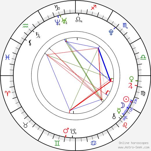Blake Jenner tema natale, oroscopo, Blake Jenner oroscopi gratuiti, astrologia