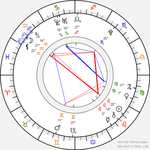 Brock Everitt-Elwick birth chart, biography, wikipedia 2019, 2020