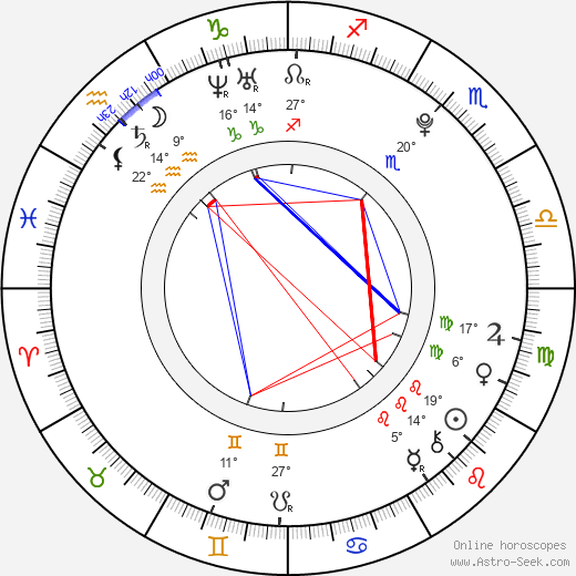 Cara Delevingne birth chart, biography, wikipedia 2019, 2020