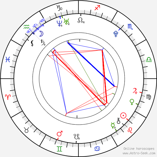 Cara Delevingne astro natal birth chart, Cara Delevingne horoscope, astrology
