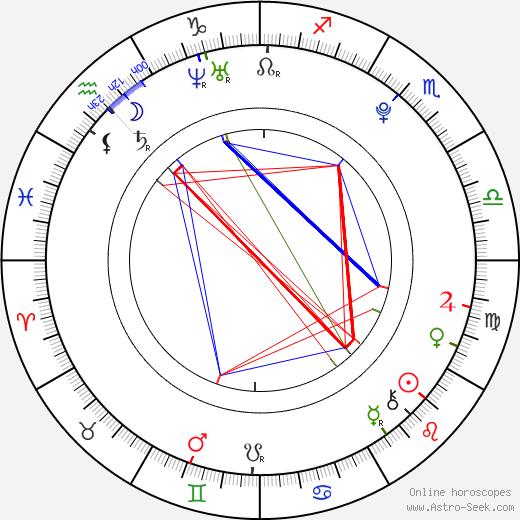 Cara Delevingne horoscope, astrology, astro natal chart