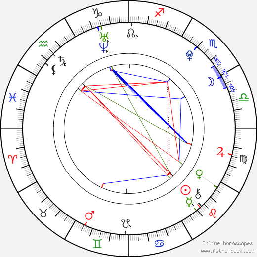 Cole Sprouse astro natal birth chart, Cole Sprouse horoscope, astrology