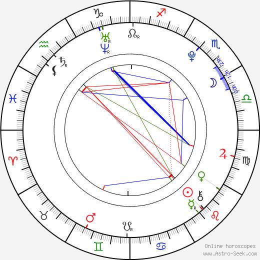 Коул Спраус Cole Sprouse день рождения гороскоп, Cole Sprouse Натальная карта онлайн
