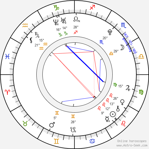 Dylan Sprouse birth chart, biography, wikipedia 2019, 2020