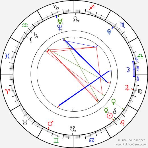 Хэлли Кейт Айзенберг Hallie Kate Eisenberg день рождения гороскоп, Hallie Kate Eisenberg Натальная карта онлайн