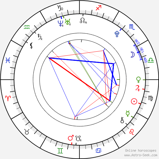 Holly Earl birth chart, Holly Earl astro natal horoscope, astrology