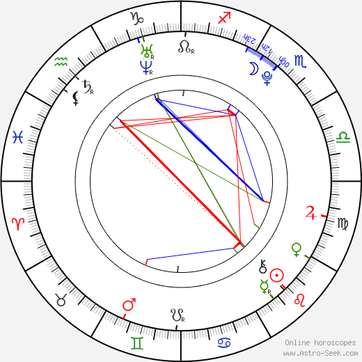 Tania Christopher день рождения гороскоп, Tania Christopher Натальная карта онлайн